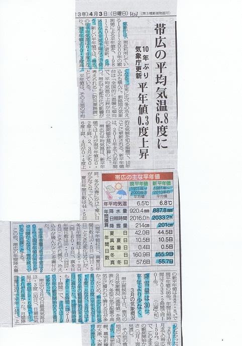 2011.4.3 気象庁天気更新.jpg