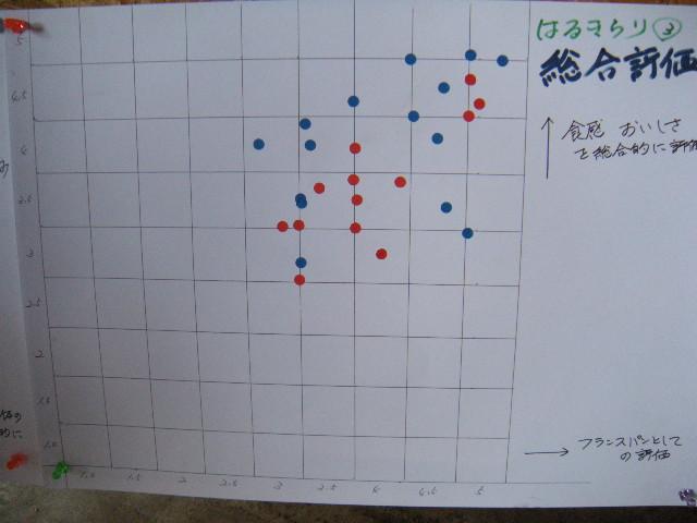 DSCN0697.JPG